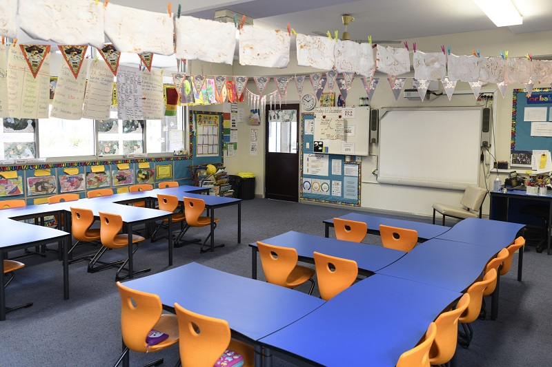 Classroom Decorations Creating Welcoming And Functional Spaces