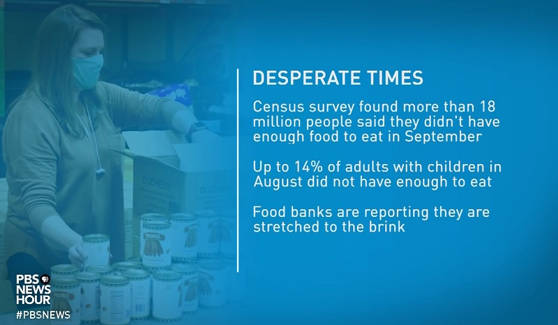 food insecurity and covid-19 in desperate times