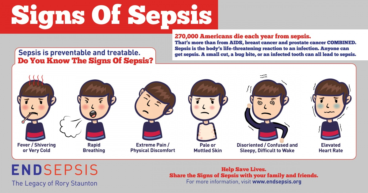 sepsis prevention and identification