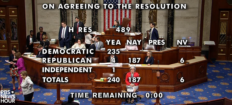 House vote falling upon party lines. How does this reflect views on racist language in the U.S.?