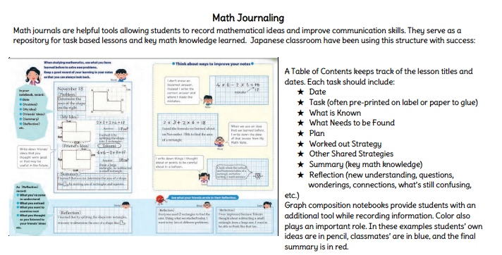 My Japanese-Inspired Math Journal Journey: Promoting