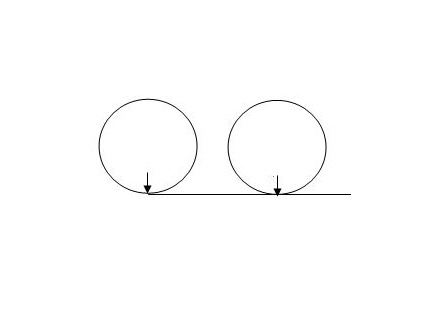 Main picture of Perimeter of a Circle Activity