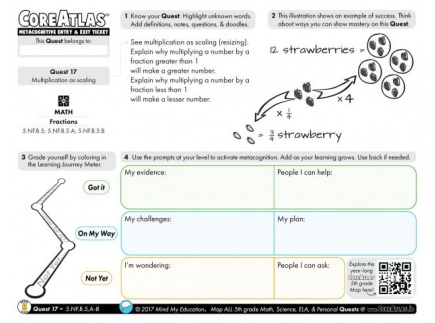 Main picture of CoreAtlas Entry/Exit Ticket: Multiplication as scaling (5th grade)