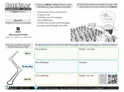 Main picture of CoreAtlas Entry/Exit Ticket: Multiply to find area of rectangles (3rd grade)