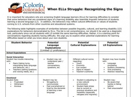 Main picture of Assisting Struggling ELLs