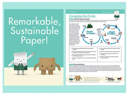 Main picture of Remarkable, Sustainable Paper! (Recycling process)