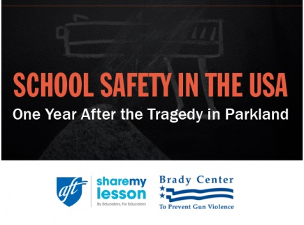 Main picture of School Safety in the United States: One Year After Parkland