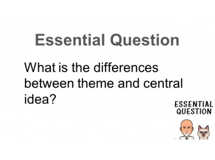 Main picture of Theme vs Central Idea