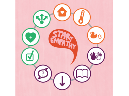 Main picture of A Toolkit for Promoting Empathy in Schools