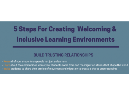 Main picture of Five Steps for Creating Welcoming and Inclusive Learning Communities