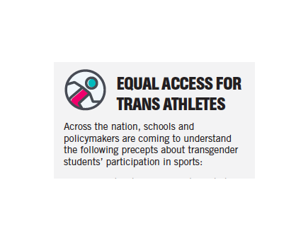 Main picture of Transgender Inclusion in High School Athletics