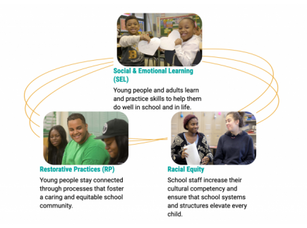 Main picture of Culturally Responsive Instruction: Tools to Create a Welcoming Classroom for All