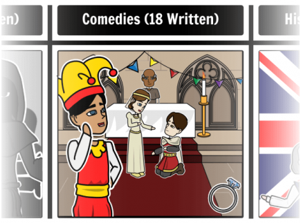 Main picture of Shakespearian Plays: Tragedies, Comedies, and