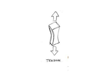 Main picture of 1st Tensile strength calculations find area
