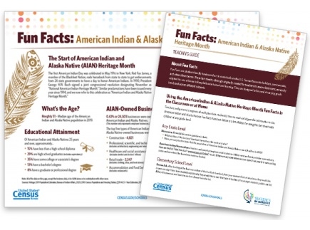 Main picture of American Indian & Alaska Native Heritage Month Fun Facts
