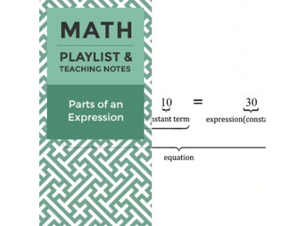 Main picture of High School Algebra Playlist: Parts of an Expression