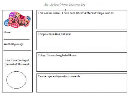 Health Lesson Plans | Teacher - parent learning log ...