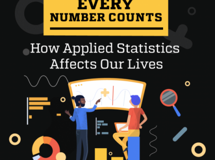 Every Number Counts: The Importance of Applied Statistics in Our Daily Lives