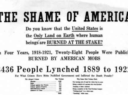 """""""At the Hands of Persons Unknown"""": Lynching in US"""
