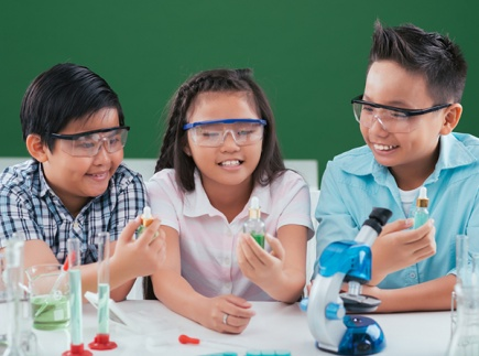 Chemistry Physics Science Lesson Plans Science Of Innovation