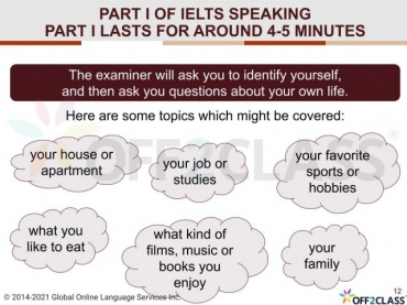 Introduction to IELTS Speaking
