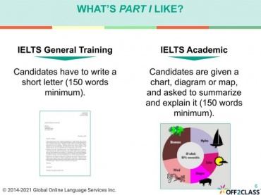 Introduction to IELTS- Writing