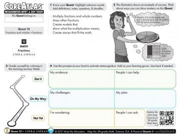 CoreAtlas Entry/Exit Ticket: Fractions and wholes x fractions (5th grade)