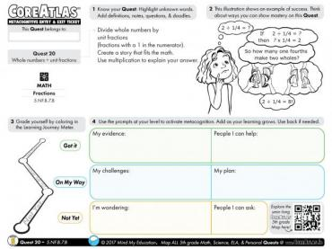 CoreAtlas Entry/Exit Ticket: Whole numbers ÷ by unit fractions (5th grade)