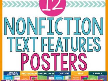 Nonfiction Text Features Posters - 12 Classroom Posters for Nonfiction Text Features