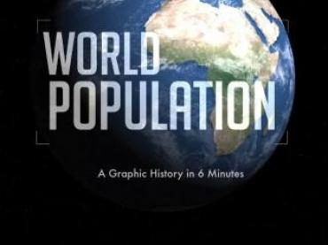 World Population Video