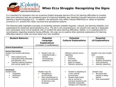 Assisting Struggling ELLs