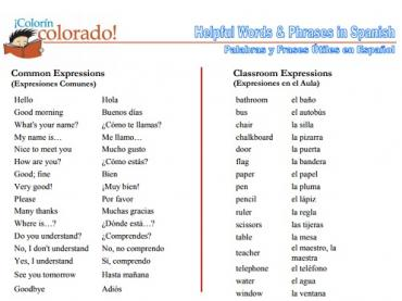 English/Spanish Common Phrases and Cognates