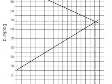 Systems of Equations Increasing Decreasing Graph 1st