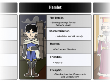 Track the Characters in Hamlet!