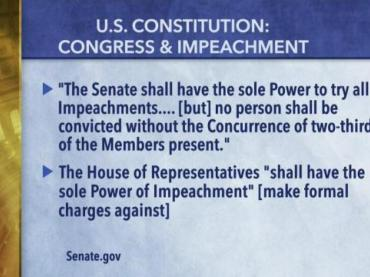 Lesson Plan: Congress' Power of Impeachment