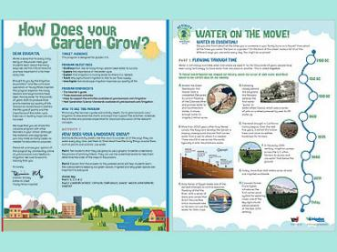 How Does Your Garden Grow? (Water/Irrigation Cycle)