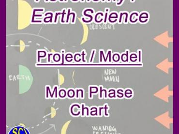 Moon Phase Chart Model - Astronomy / Earth Science - The Moon