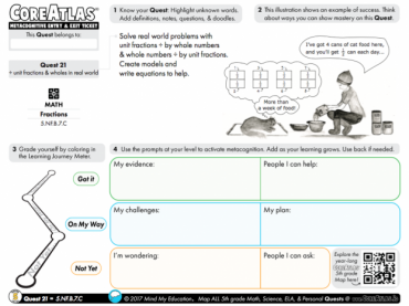 CoreAtlas Entry/Exit Ticket: ÷ unit fractions & wholes in real world (5th grade)