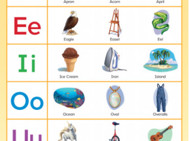 ABCmouse for Teachers | Share My Lesson