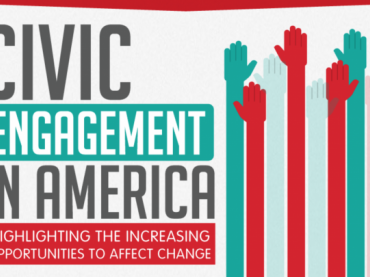 Civic Engagement in America: Highlighting the Increasing Opportunities to Affect Change