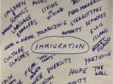 Moving Stories: A MINI-UNIT EXPLORING STORIES OF MOVEMENT AND MIGRATION
