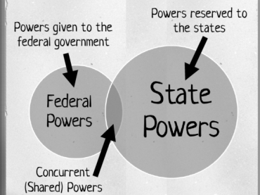 State Power: Got a Reservation?