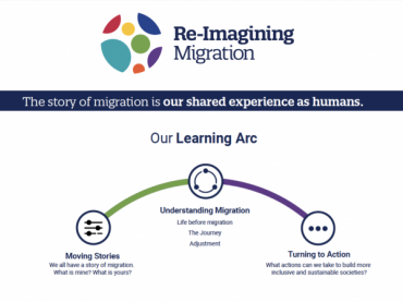 Teaching Migration with a Social Justice Lens for Secondary School