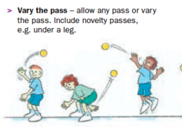 Physical Education Games: Sporting activity cards