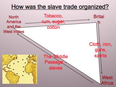 Slave Triangle: Lesson Plans and Resources