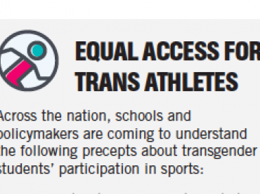 Transgender Inclusion in High School Athletics