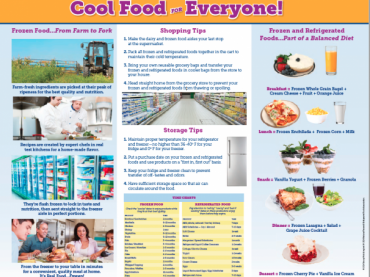 Cool Foods for Everyone - FCS/Healthy Meal Planning