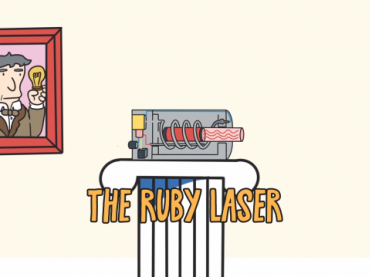 The Ruby Laser