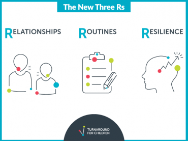 The New Three Rs: Relationships, Routines and Resilience