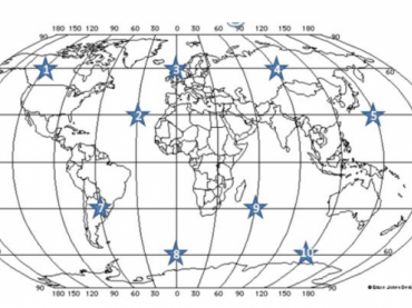 Theme of Geography - Location